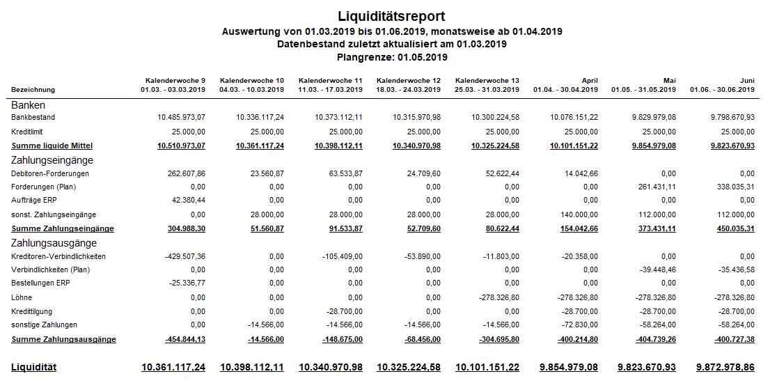 liquiditätsplanung.png